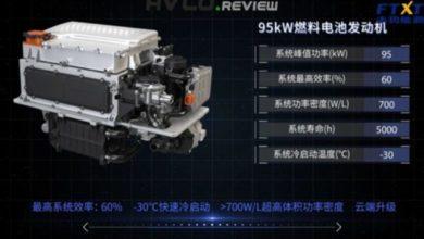 Photo of Great Wall Motor поступит в производство в 2021 году